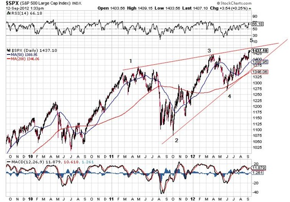 S&P sept 12 2012