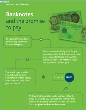 www.bankofengland.co.ukeducationDocumentsresourcespostcardspostcardpack