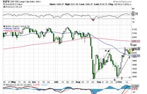 S&P oct 15 2015